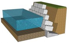 Flood Defence walls by BlockWalls