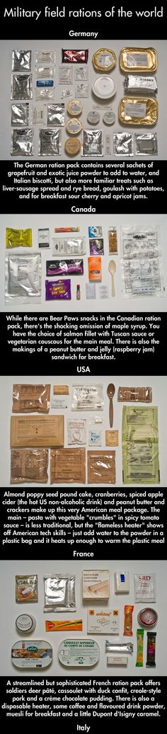 Military field rations around the world. there are more if you click the links #coupon code nicesup123 gets 25% off at  www.Provestra.com www.Skinception.com and www.leadingedgehealth.com