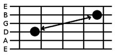 Octave 4 2