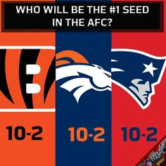 Through 13 weeks of football: Cincinnati Bengals: 10-2 Denver Broncos: 10-2 New England Patriots: 10-2  Who will be No. 1?