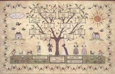 sampler genealogy family tree chart