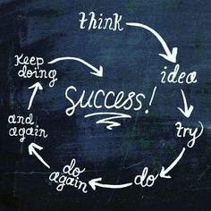 Steps for success! Are you taking them #Success  #TWITTER