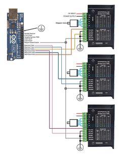 Arduino Cnc, Cnc Steuerung, Cnc Router Plans, Diy Cnc Router, Cnc Lathe, Cnc Plasma, Velo Retro, Cheap Sides, Cnc Controller