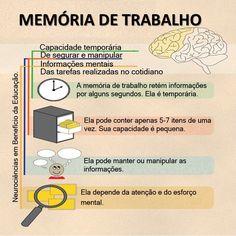 Memória de Trabalho