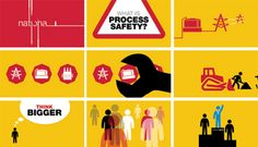 In the Interest of Safety. Simplify have created an animated film for National Grid to emphasize the importance of process safety. The four minute animation was used as a presentation 'opener' and online resource to impart knowledge and encourage debate on process safety amongst managers, leaders and employees who are working with National Grid assets.