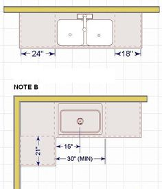 """Guideline: Include at least a 24"""" wide landing area [Note C] to one side of the sink and at least an 18"""" wide landing area on the other side."""