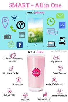 Using Smartphone? Use SmartFOOD: Daily Delicious Healthy Shakes complements our daily diet! https://coralorder.com/us/market/product/84492/?SECTION_ID=10&REF_CODE=190790815957&PROMO=Y&utm_content=buffer9c04f&utm_medium=social&utm_source=pinterest.com&utm_campaign=buffer #CoralMine #ProteinShake #CoralCub #Coralorder