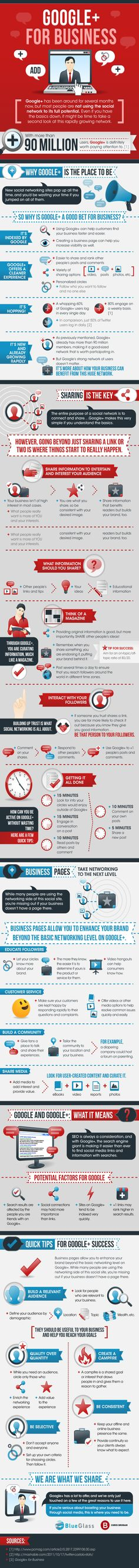 Why is Google+ the place for your Business? #INFOGRAPHIC