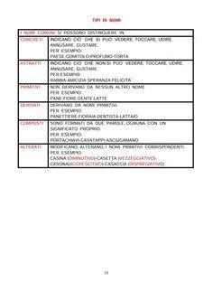 IL RICORDA REGOLE DI ITALIANO CLASSE 4^ | Blog di Maestra Mile Italian Language, Education, Blog, Alphabet, Classroom, June, Teaching, Onderwijs, Learning