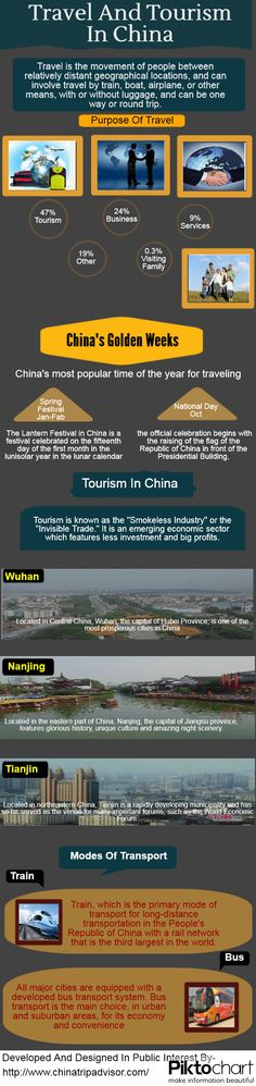 Travel And Tourism In China [Infographic] China Trip, China Travel, Tourism Development, Interesting Information, Tourist Places, Travel And Tourism, Hospitality, Trip Advisor, Transportation