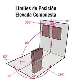 overhead-position-welding Types Of Welding, Diy Welding, Welding Tools, Metal Welding, Welding Projects, Diy Tools, Diy Projects, Welding Ideas, Welded Metal Projects