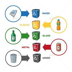 Recycling Bins Infographics by petov Isolated set of recycling bins illustration with paper, plastic, glass, metal and mixed separation.