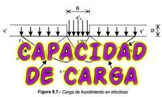 INFORME DE CAPACIDAD DE CARGA – ING. URTEAGA
