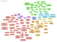 KWOK The Chem Teacher: Learning of Organic Chemistry Reactions