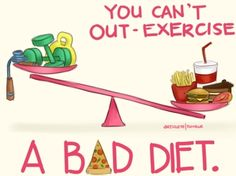Eat Healthily Want to be More Muscular? -Simple; you need to eat more. Obviously you need to combine this with increased exercise and weight training.