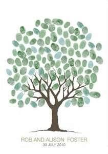 Fingerprint Tree Printable