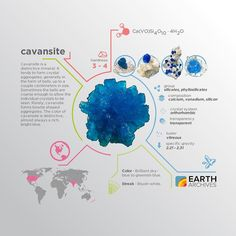 Cavansite's name is derived from its chemical composition CAlcium VANadium SIlicaTE.