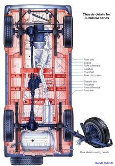 SJ410-413 Chassis  click to enlarge SJ410 Chassis Dimension