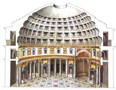 Cutaway view of the Pantheon, Rome.