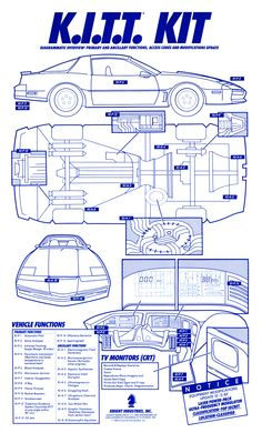 K.I.T.T. Kit interior - Diagrammatic Overview: Primary and Ancillary Functions, Access Codes and Modifications Update (promotional item) #KnightRider #KITT #KnightIndustriesTwoThousand