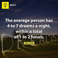 That must be why I can't tell my dream cuz the series of events are all jumbled when really I was just dreaming 50 different dreams. Huh