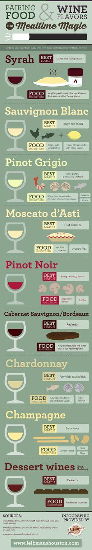 Wine Pairing Magic! #infographic