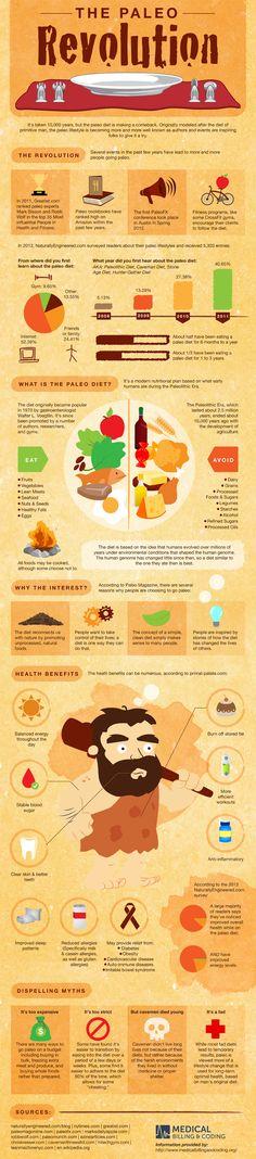 The Paleo Diet Revolution | infographic  via http://www.medicalbillingandcoding.org/blog/the-paleo-revolution/