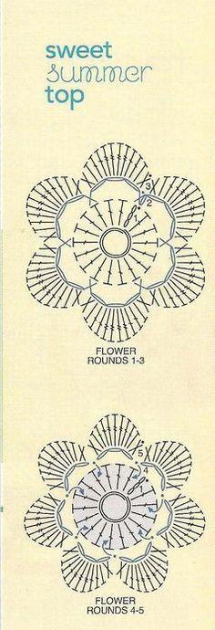 Crochet Diagram, Crochet Chart, Crochet Motif, Crochet Doilies, Crochet Flowers, Crochet Lace, Crochet Stitches, Chevron Crochet Patterns, Crochet Patterns Amigurumi
