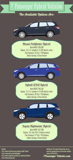 7 passenger #hybrid #vehicles #infographic