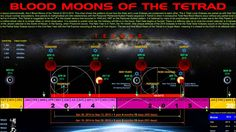 End Time Signs 2015: Jews Called to Israel Mid 'Blood Moon' Tetrad, 3/20 Equinox Eclipse http://youtu.be/WGWcngNlckk