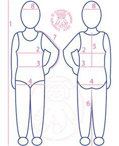 Measuring Dolls for Doll Clothes