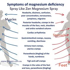 Are you magnesium Deficient? Simply spray Like Zen Magnesium Oil to help with muscles aches and pains, insomnia, feeling down and more. www.likezen.com.au