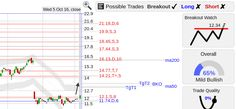 StockConsultant.com - EXPR ($EXPR) Express stock with a bottom breakout watch, large upside price gap, charts and analysis