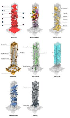 this skyscraper hides cryptocurrency mining inside a water theme park in tehran designboom Architecture Design, Architecture Program, Architecture Concept Diagram, Architecture Collage, Architecture Graphics, Green Architecture, Architecture Drawings, Futuristic Architecture, Architecture Diagrams