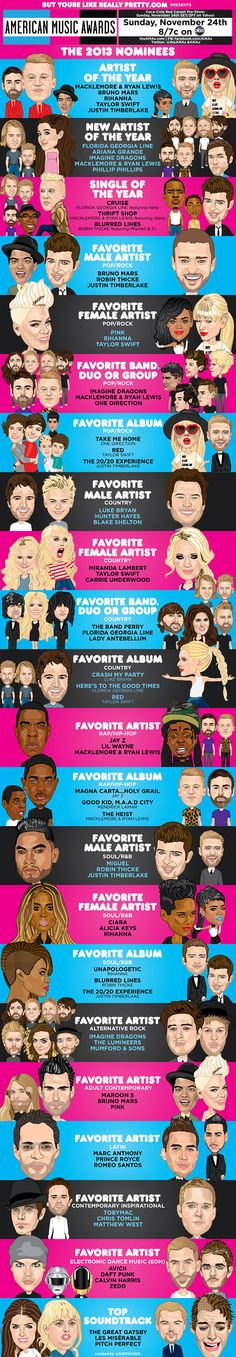 1D's nominated for Favorite Band and Favorite Album (Take Me Home)