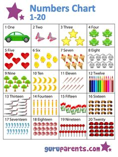 A numbers chart 1-20 is a very useful tool for teaching numbers to your child and practicing one-to-one correspondence.