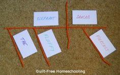 Diagram with yarn & flashcards
