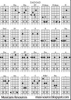 Intermediate Guitar Songs - Free Lessons | Guitar Lessons 365