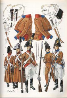 NAP- Austria: Austrian Artillery 1779-1815, by Patrice Courcelle.