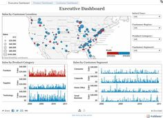 Birst vs Tableau showing how the products compare and with an overview of the…