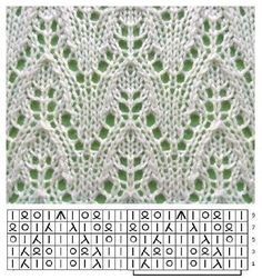 Easy Knitting Patterns for Beginners - How to Get Started Quickly? Lace Knitting Stitches, Love Knitting, Lace Knitting Patterns, Knitting Charts, Lace Patterns, Easy Knitting, Stitch Patterns, Knitting Machine, Knit Crochet