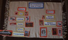 Work And Play, Day By Day: The Fundamental Needs of People- Core Montessori