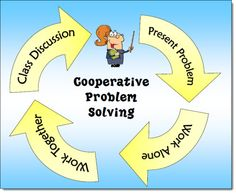 Cooperative Math Problem Solving | Minds in Bloom