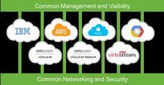 VMware Introduces Cross-Cloud Architecture