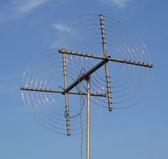 Radios, Radio Amateur, Technical Video, Ham Radio Operator, Radio Astronomy, Electronic Circuit Design, Ham Radio Antenna, Self Defense Tips, Radio Wave