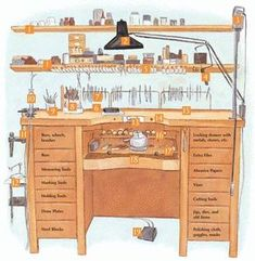 Bench Tips - Revere Academy of Jewelry Arts. Really good tips to help you keep your work space organized, as well as lots of pointers on technique. Great article.