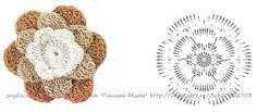 Crochetpedia: 2D Crochet Flowers Free Patterns Huge amount of free patterns for flowers.
