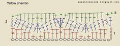 terminación recto punto zig zag crochet gráfico