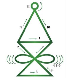 This is an amplification of Zonar. The Z is completed and the pyramid is added. It is said to be more powerful than Zonar and works on higher dimensions and deeper levels. It restores balance physically, mentally, emotionally, and spiritually and brings about deep healing. This is a great symbol which can be used to