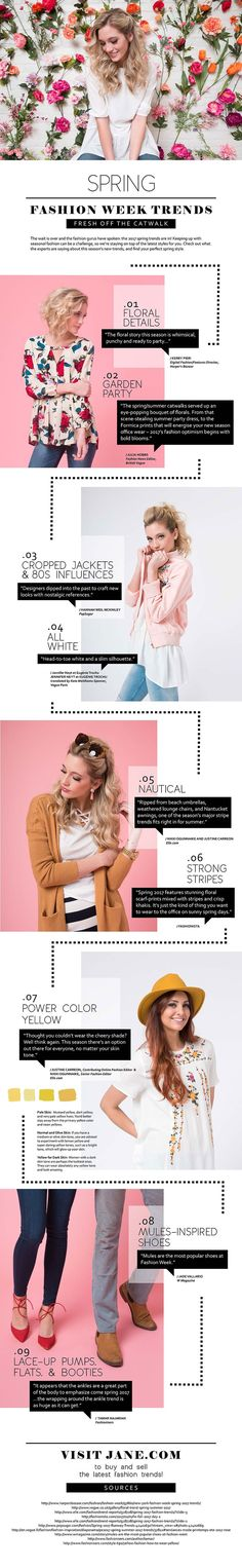 Fashion infographic : The wait is over and the fashion gurus have spoken: the 2017 spring trends are i